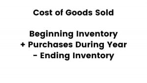 Formula for cost of goods sold