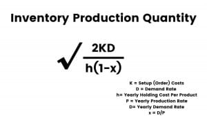 Formula for inventory production quantity.